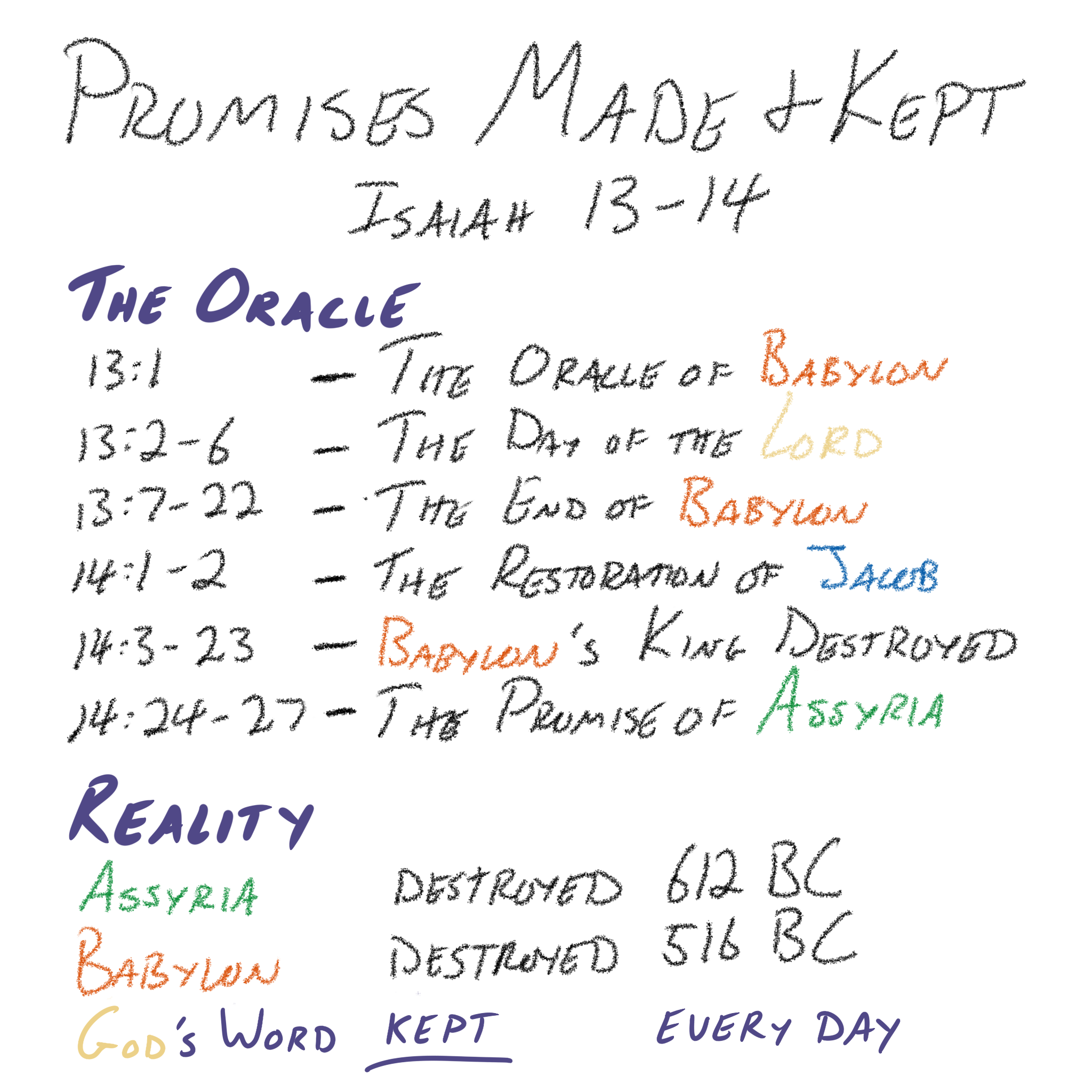 Isaiah 13–14 - Promises Made and Kept