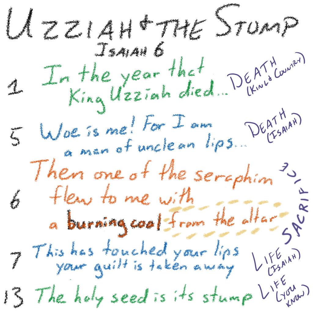 Isaiah 6 - Uzziah and the Stump